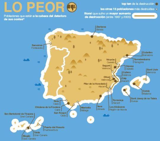 Figura 14. Lo peor de la costa española